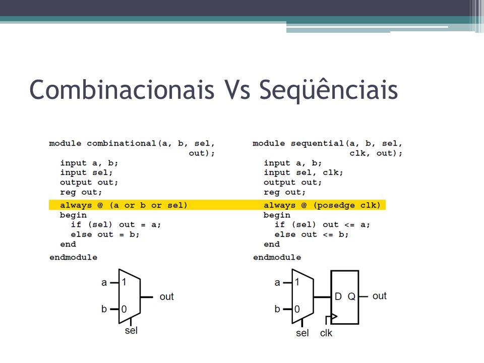 Máquinas de Estados Cada estado produz uma saída Dependendo das entradas e condições internas troca-se de estado Dois zeros seguidos numa string E1 E2E2 E2E2 EAEA EAEA 11 0 0 0/1