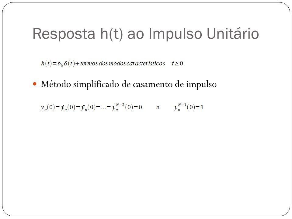 Resposta h(t) ao Impulso Unitário Método simplificado de casamento de impulso