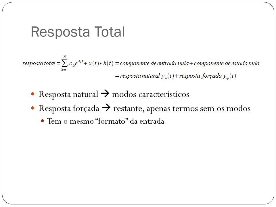 Resposta Total Resposta natural modos característicos Resposta forçada restante, apenas termos sem os modos Tem o mesmo formato da entrada