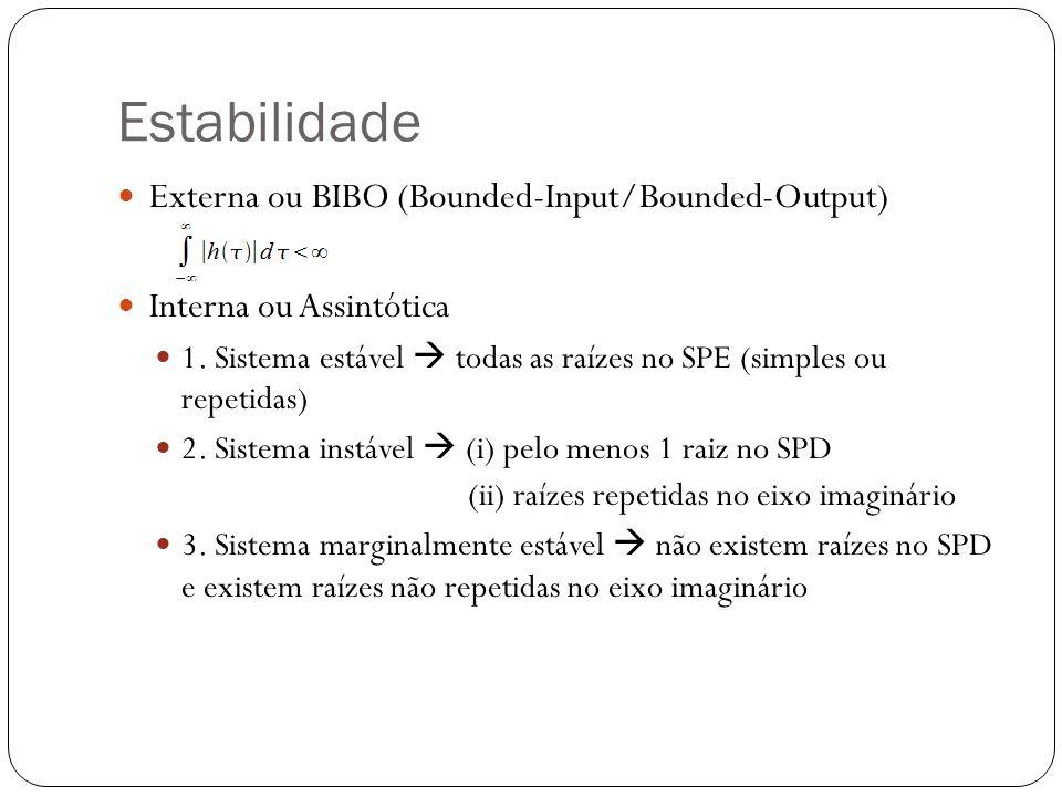 Estabilidade Externa ou BIBO (Bounded-Input/Bounded-Output) Interna ou Assintótica 1. Sistema estável todas as raízes no SPE (simples ou repetidas) 2.