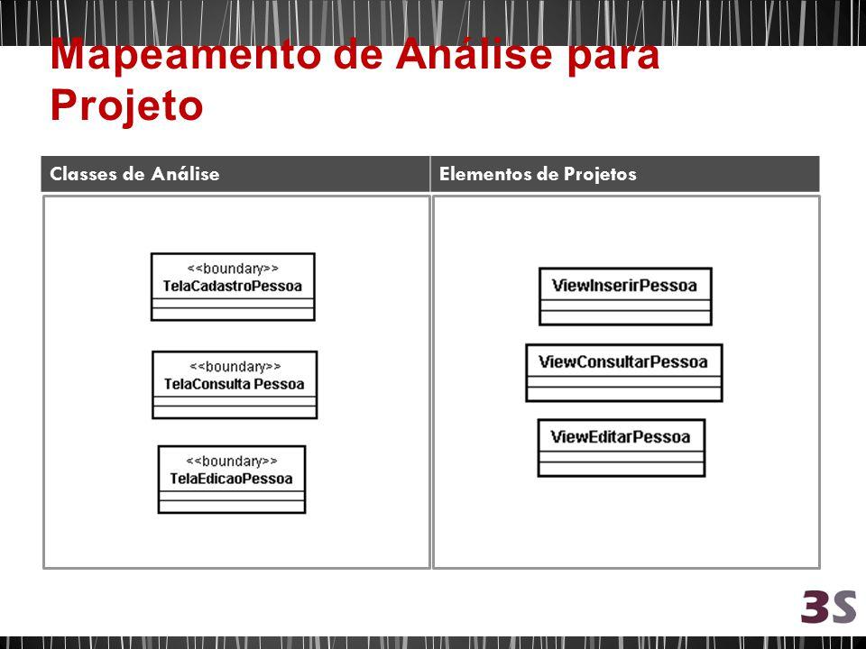 Classes de AnáliseElementos de Projetos