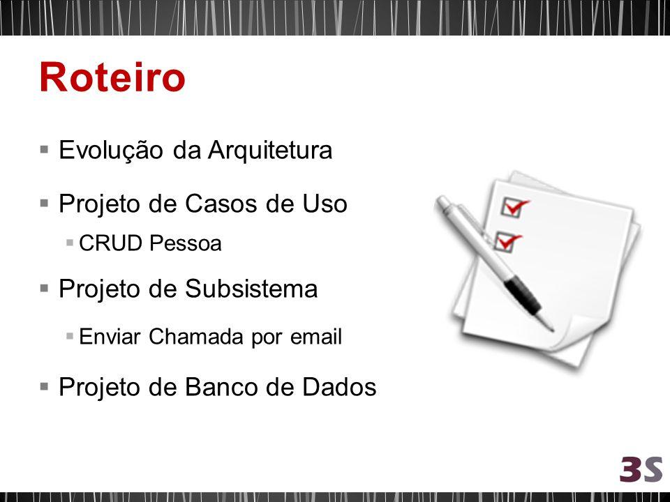 Evolução da Arquitetura Projeto de Casos de Uso CRUD Pessoa Projeto de Subsistema Enviar Chamada por email Projeto de Banco de Dados