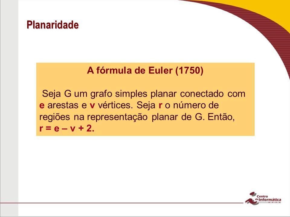 Planaridade A fórmula de Euler (1750) Seja G um grafo simples planar conectado com e arestas e v vértices. Seja r o número de regiões na representação