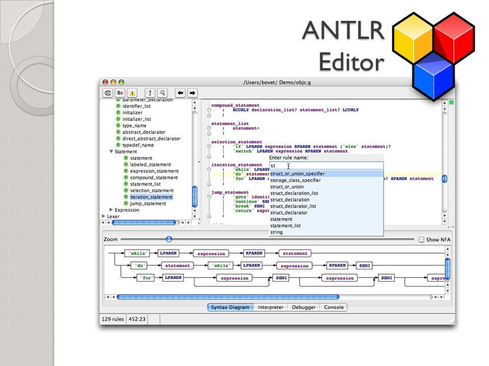 ANTLR Editor