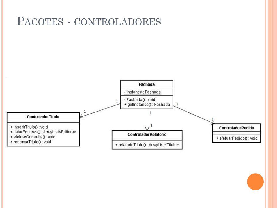 P ACOTES - CONTROLADORES