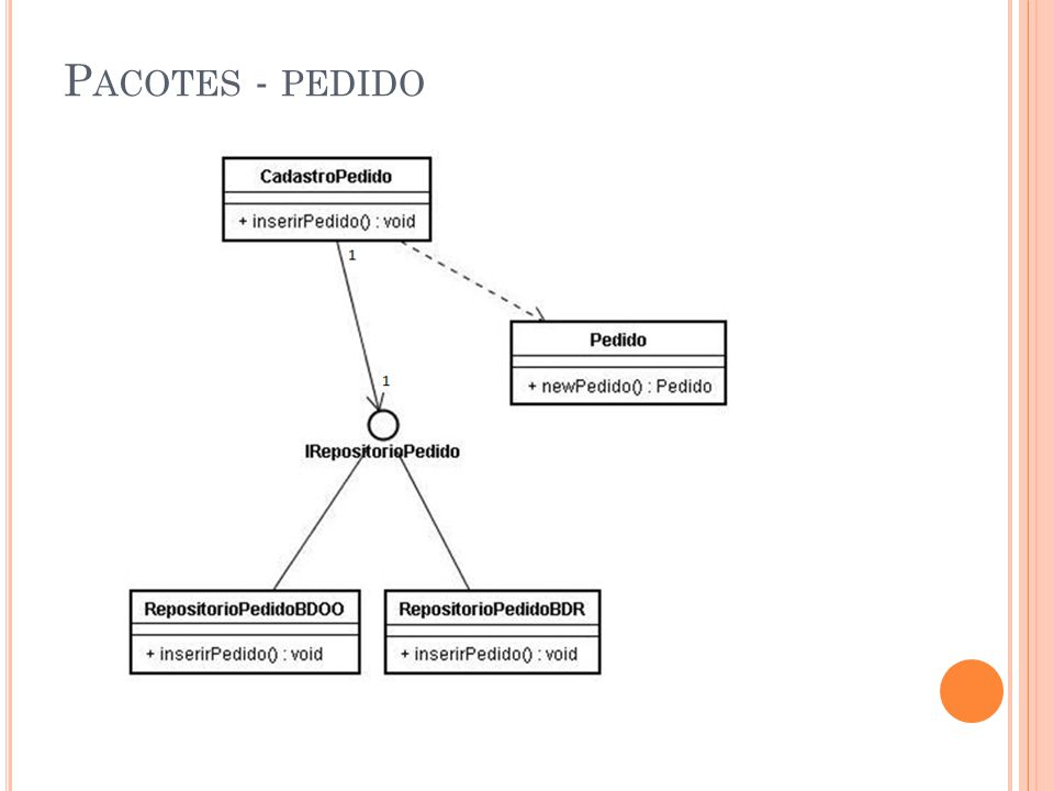 P ACOTES - PEDIDO