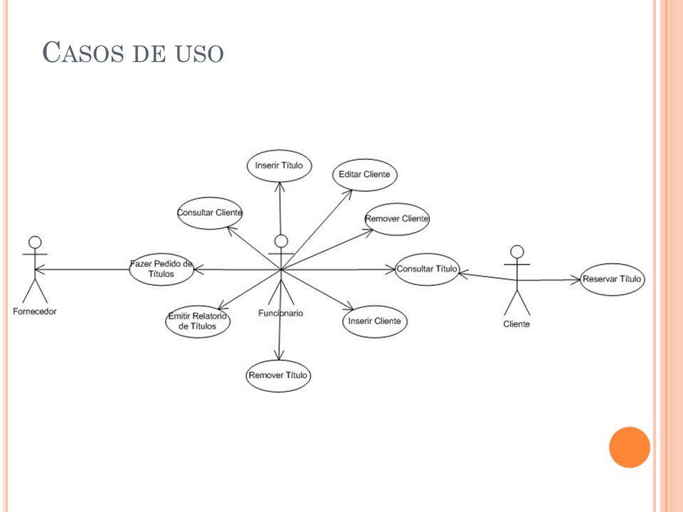 R ELATORIO DE TÍTULOS COM PRAZO EXPIRADO Pré-condição(ões): O usuário deverá estar logado no sistema.
