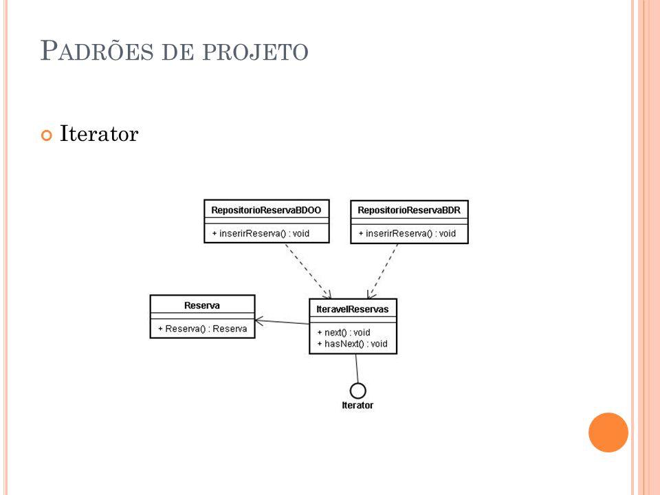 P ADRÕES DE PROJETO Iterator