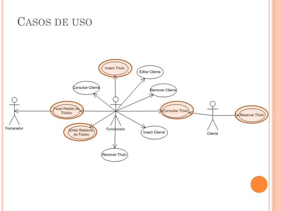 I NSERIR TÍTULO Pré-condição(ões): O usuário deverá estar logado no sistema.