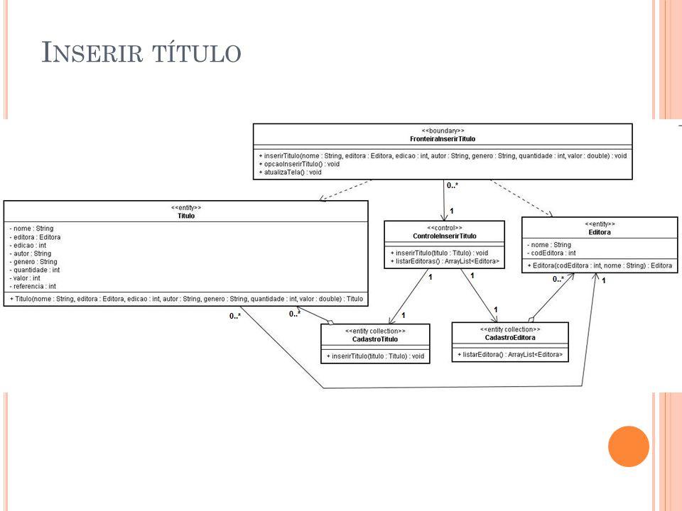 C ONSULTAR TÍTULO Pré-condição(ões): O usuário deverá estar logado no sistema.