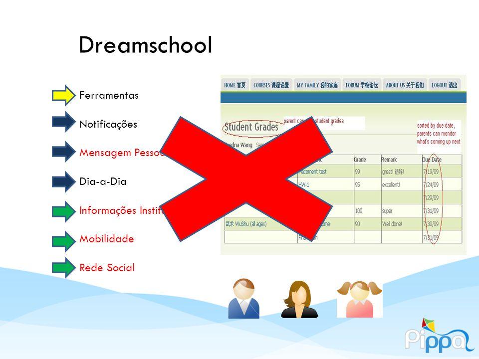 Dreamschool Ferramentas Notificações Mensagem Pessoal Dia-a-Dia Informações Institucionais Mobilidade Rede Social