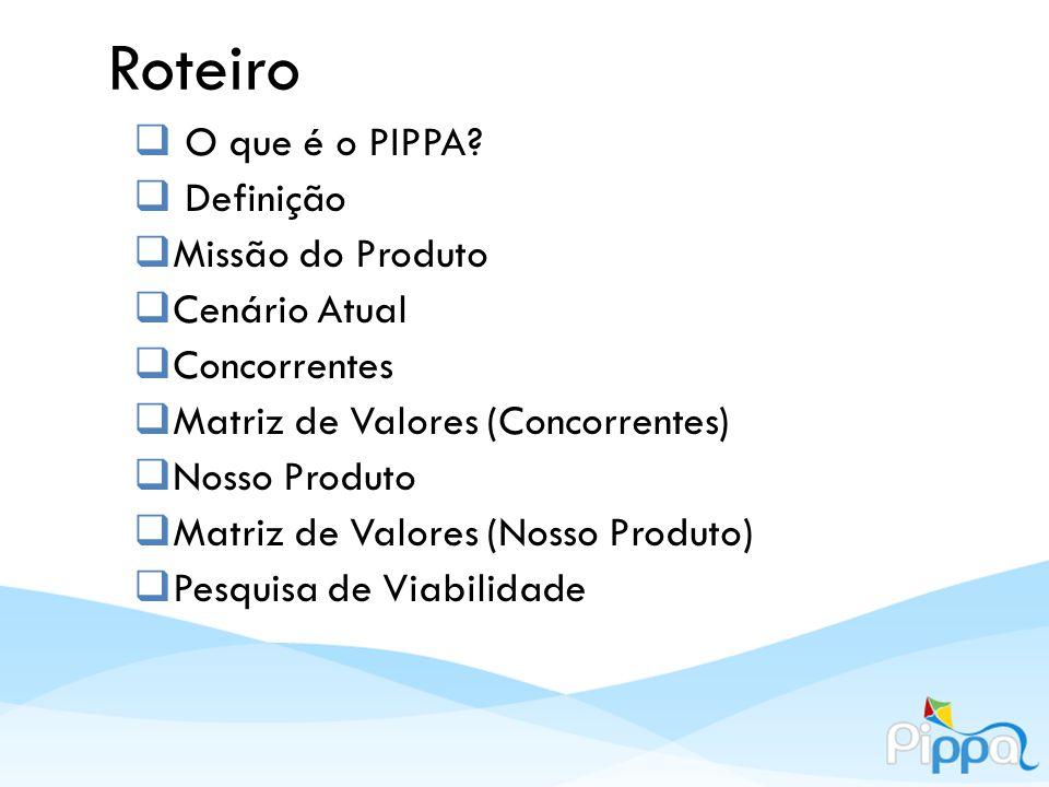 Roteiro O que é o PIPPA? Definição Missão do Produto Cenário Atual Concorrentes Matriz de Valores (Concorrentes) Nosso Produto Matriz de Valores (Noss