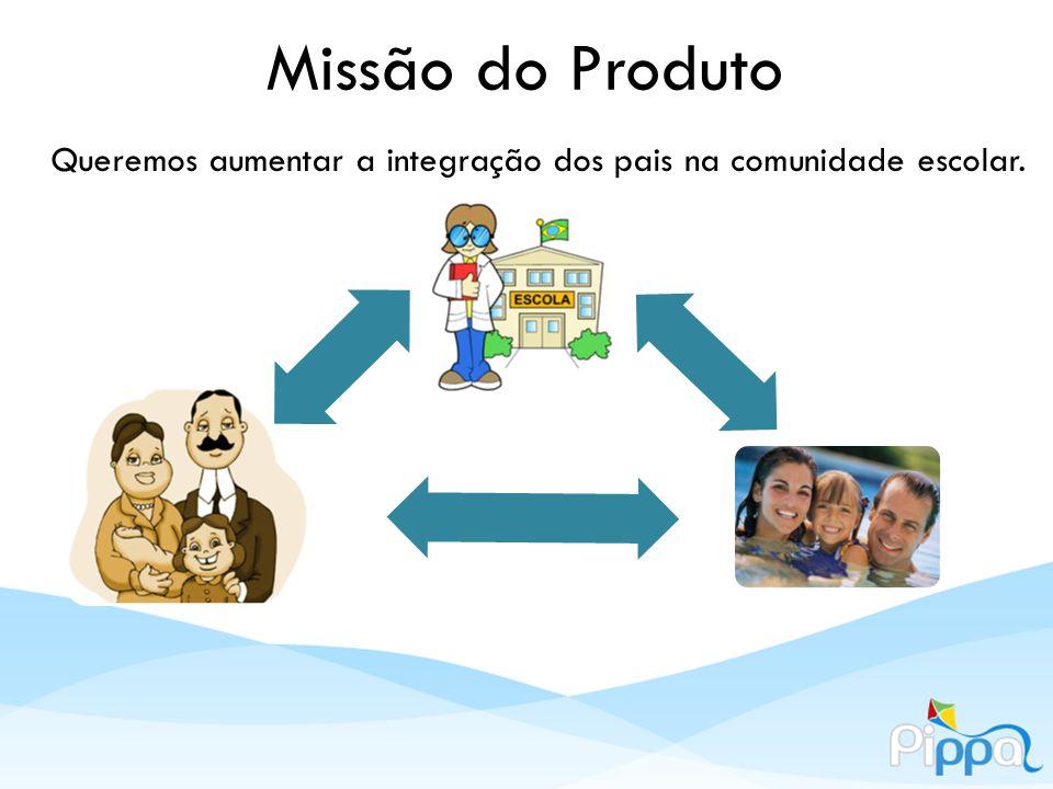 Missão do Produto Queremos aumentar a integração dos pais na comunidade escolar.