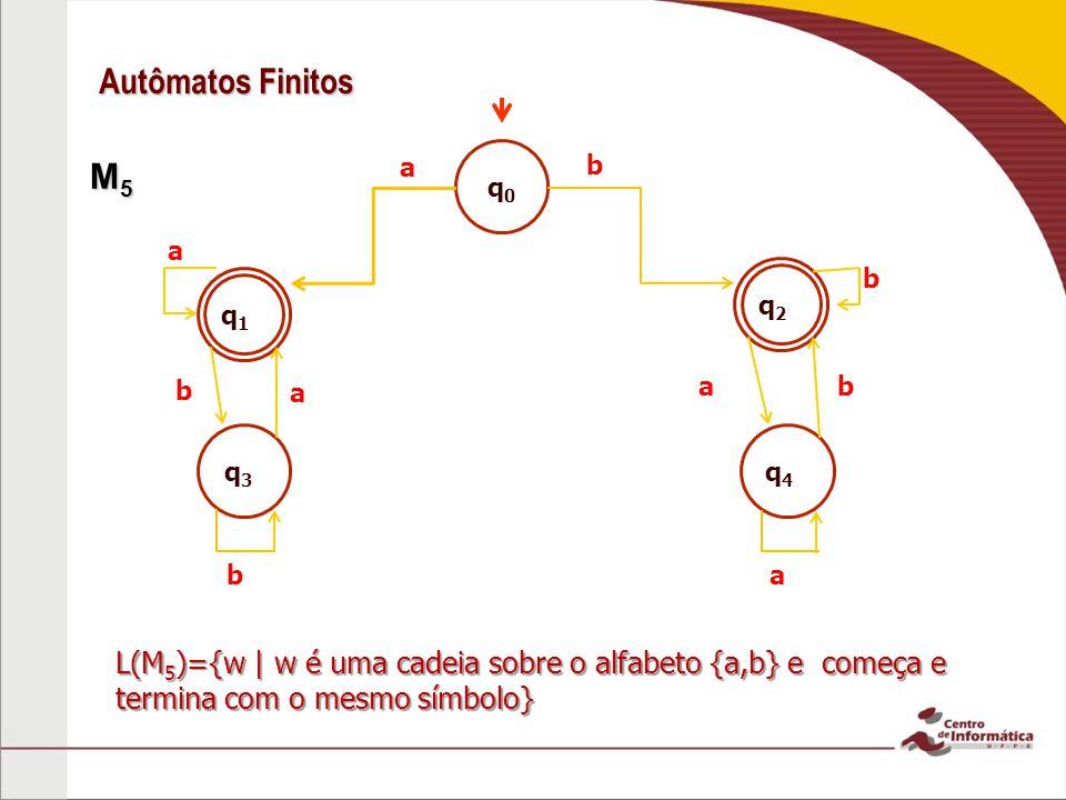 Autômatos Finitos M5M5M5M5 q0q0 q2q2 q1q1 q3q3 a b b b a a b L(M 5 )={w | w é uma cadeia sobre o alfabeto {a,b} e começa e termina com o mesmo símbolo