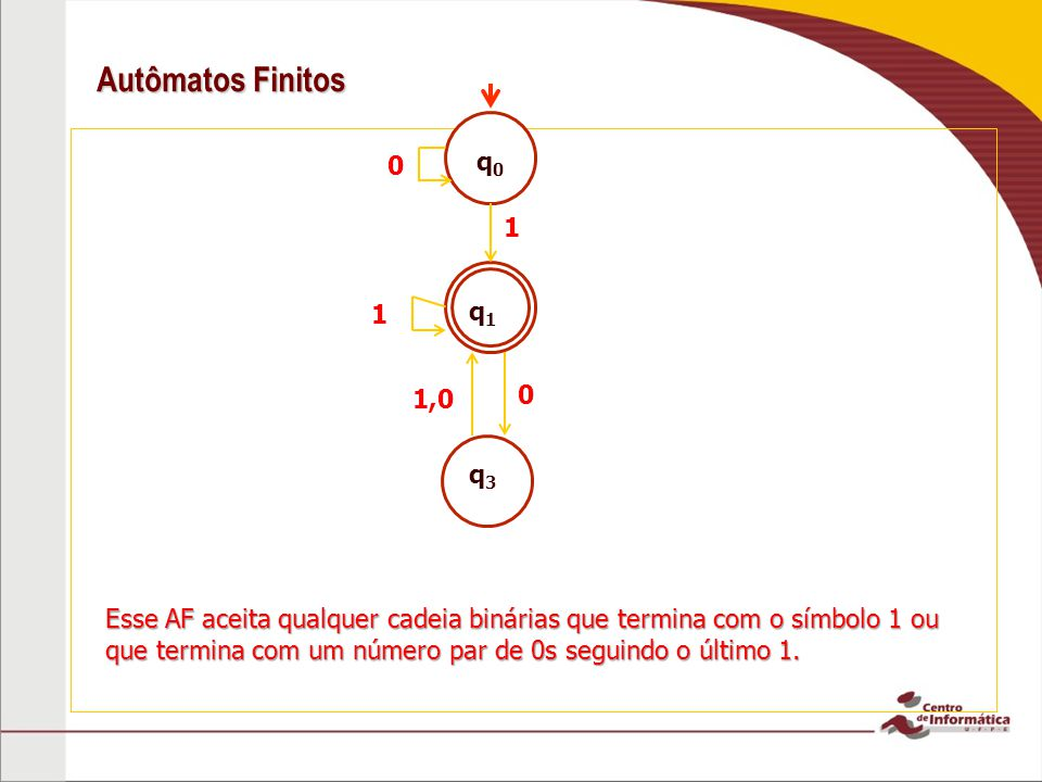 Autômatos Finitos q0q0 q1q1 q3q3 0 1 1 0 1,0 Esse AF aceita qualquer cadeia binárias que termina com o símbolo 1 ou que termina com um número par de 0