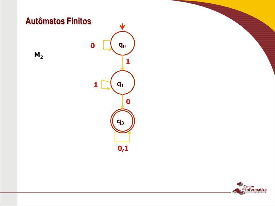 Autômatos Finitos M5M5M5M5 q0q0 q2q2 q1q1 q3q3 a b b b a a b L(M 5 )={w | w começa e termina no mesmo símbolo} q4q4 a b a