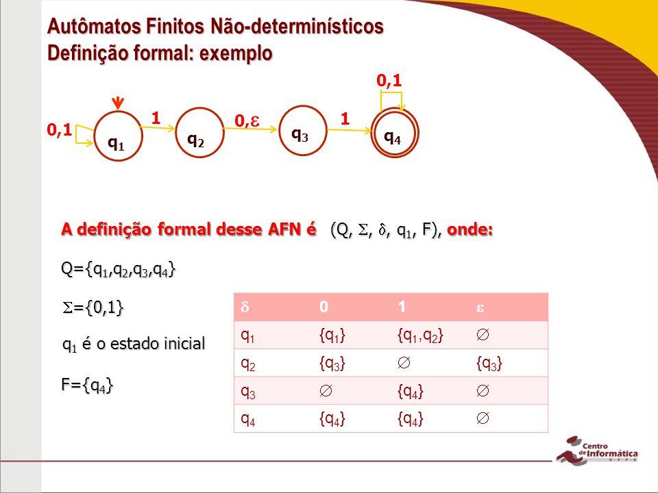 Autômatos Finitos Não-determinísticos Definição formal: exemplo q3q3 q4q4 1 0, q1q1 q2q2 1 0,1 A definição formal desse AFN é (Q,,, q 1, F), onde: Q={q 1,q 2,q 3,q 4 } ={0,1} ={0,1} 01 q1q1 {q 1 }{q 1,q 2 } q2q2 {q 3 } {q 3 } q3q3 {q 4 } q4q4 {q 4 } F={q 4 } q 1 é o estado inicial