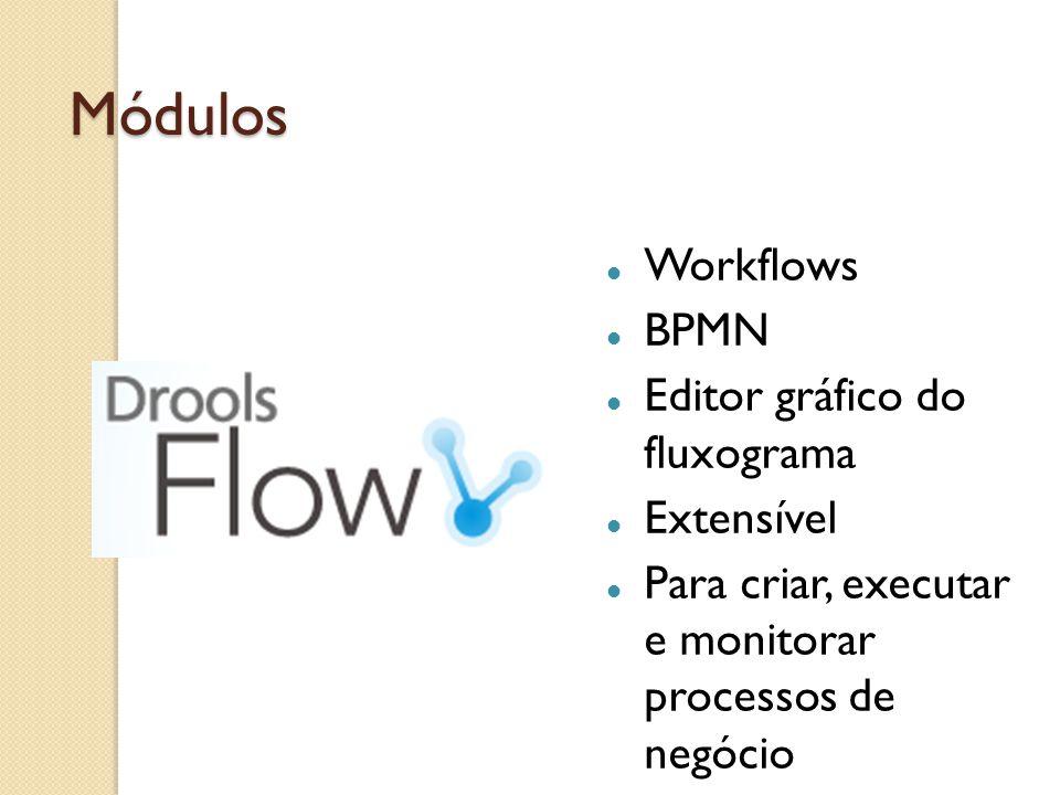 Módulos Workflows BPMN Editor gráfico do fluxograma Extensível Para criar, executar e monitorar processos de negócio