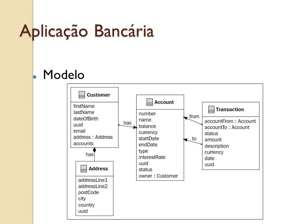 Aplicação Bancária Modelo
