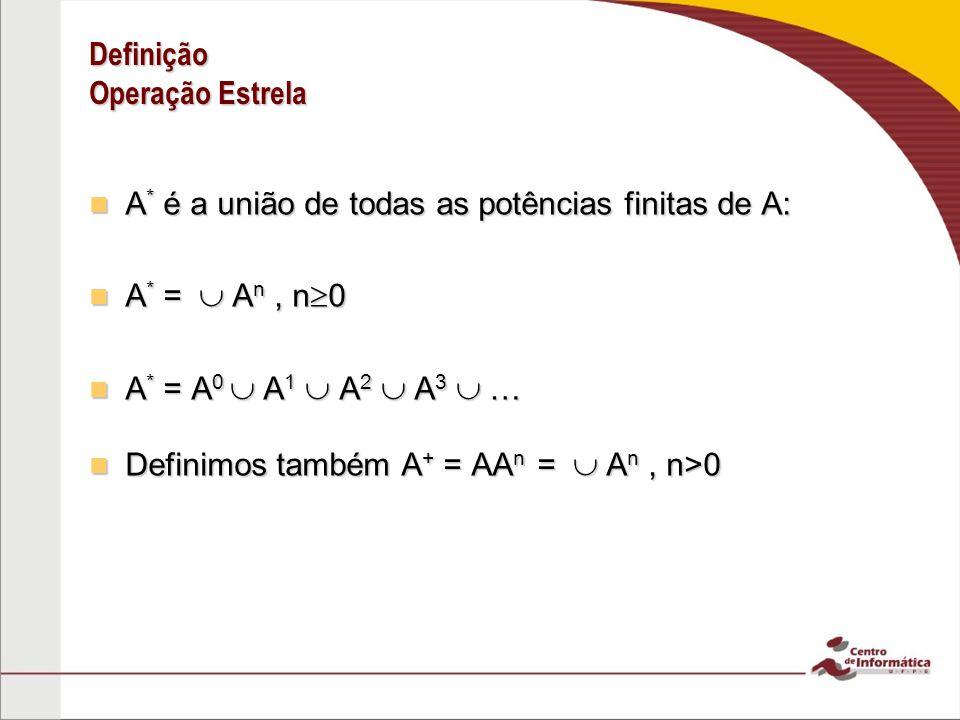 Propriedades Operação Concatenação { }A = A{ } = A { }A = A{ } = A A = A = A = A = Associatividade: Associatividade: –(AB)C = A(BC)
