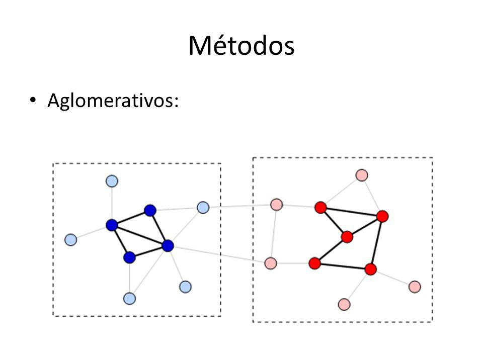 Métodos Aglomerativos: