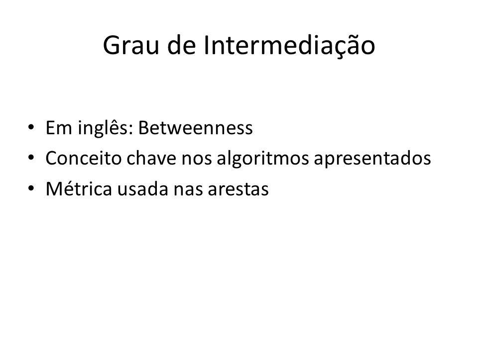 Grau de Intermediação Em inglês: Betweenness Conceito chave nos algoritmos apresentados Métrica usada nas arestas