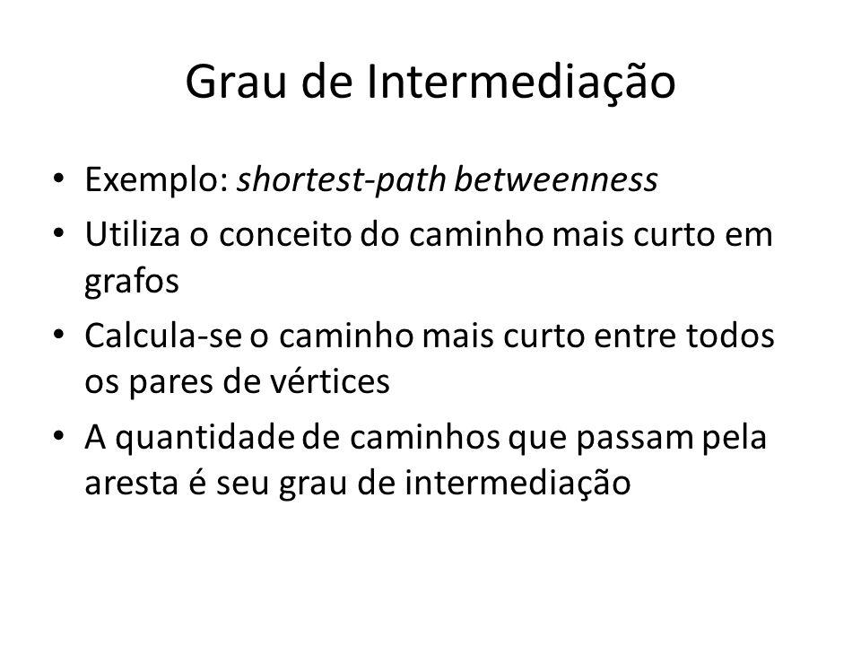 Grau de Intermediação Exemplo: shortest-path betweenness Utiliza o conceito do caminho mais curto em grafos Calcula-se o caminho mais curto entre todo