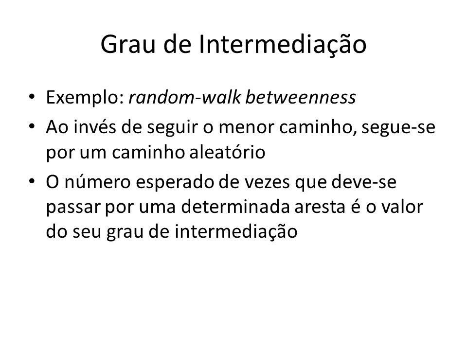 Grau de Intermediação Exemplo: random-walk betweenness Ao invés de seguir o menor caminho, segue-se por um caminho aleatório O número esperado de veze