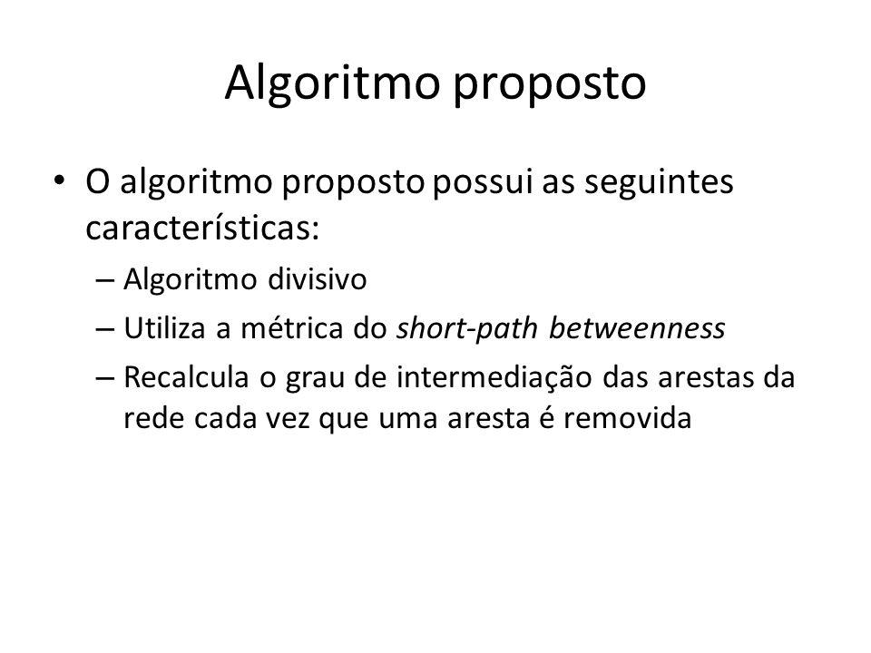 Algoritmo proposto O algoritmo proposto possui as seguintes características: – Algoritmo divisivo – Utiliza a métrica do short-path betweenness – Reca
