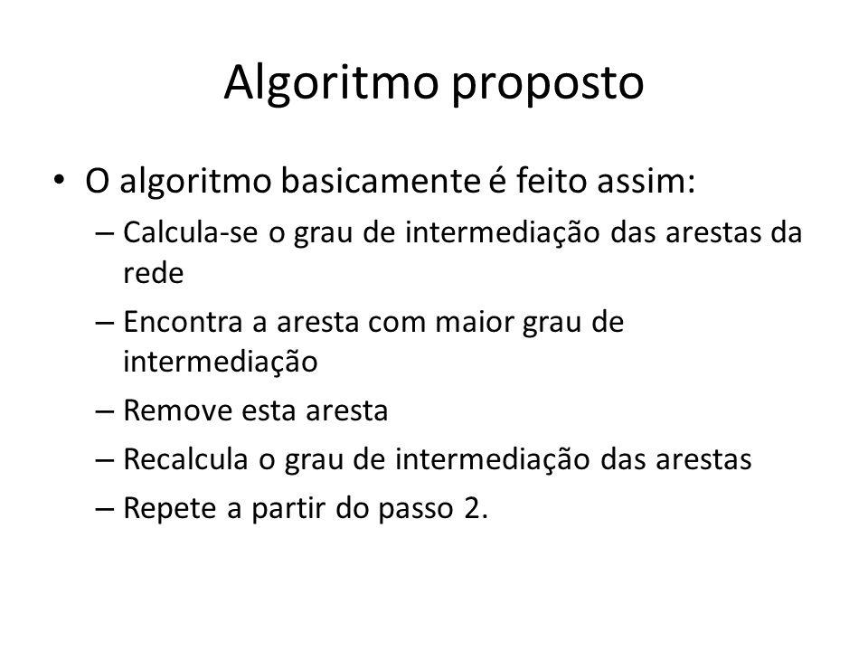 Algoritmo proposto O algoritmo basicamente é feito assim: – Calcula-se o grau de intermediação das arestas da rede – Encontra a aresta com maior grau