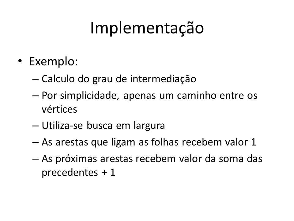 Implementação Exemplo: – Calculo do grau de intermediação – Por simplicidade, apenas um caminho entre os vértices – Utiliza-se busca em largura – As a
