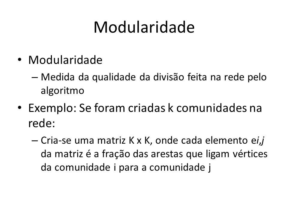 Modularidade – Medida da qualidade da divisão feita na rede pelo algoritmo Exemplo: Se foram criadas k comunidades na rede: – Cria-se uma matriz K x K