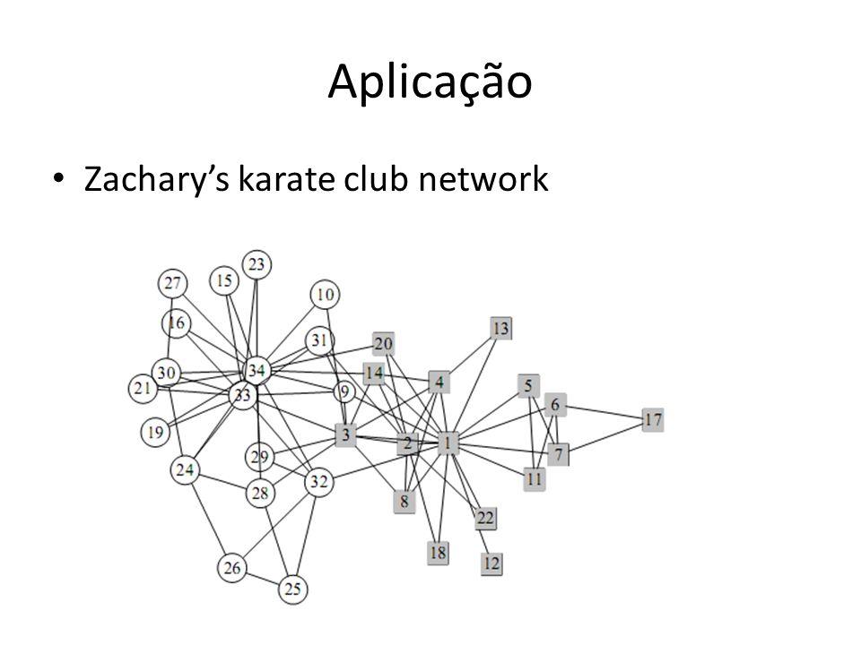 Aplicação Zacharys karate club network