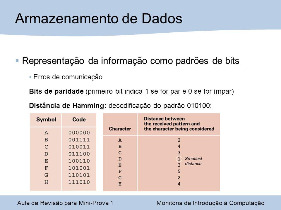 Aula de Revisão para Mini-Prova 1Monitoria de Introdução à Computação Armazenamento de Dados Representação da informação como padrões de bits Erros de
