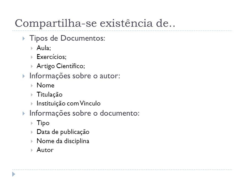 Compartilha-se existência de.. Tipos de Documentos: Aula; Exercícios; Artigo Científico; Informações sobre o autor: Nome Titulação Instituição com Vin