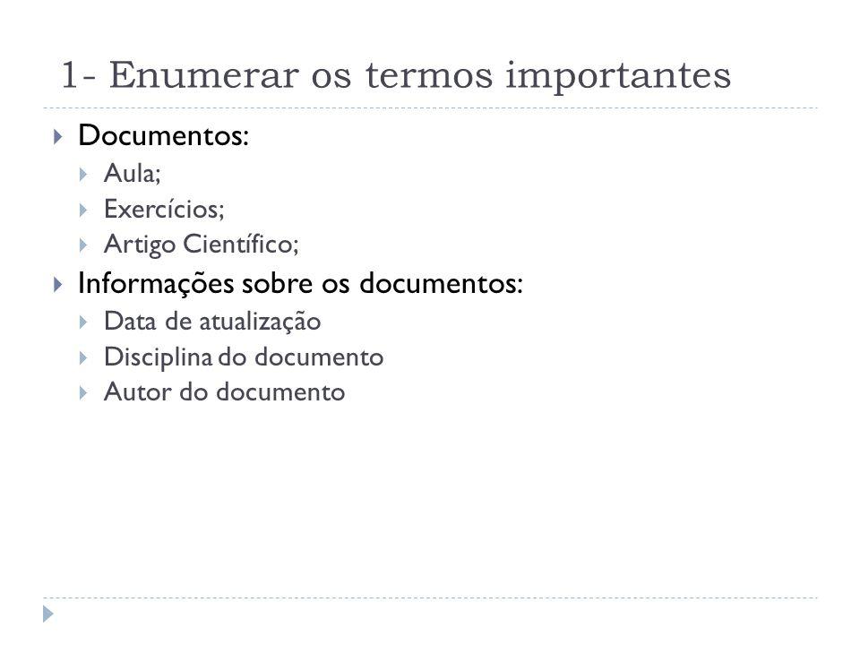 1- Enumerar os termos importantes Documentos: Aula; Exercícios; Artigo Científico; Informações sobre os documentos: Data de atualização Disciplina do documento Autor do documento
