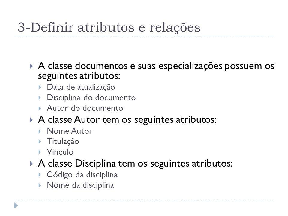 3-Definir atributos e relações A classe documentos e suas especializações possuem os seguintes atributos: Data de atualização Disciplina do documento