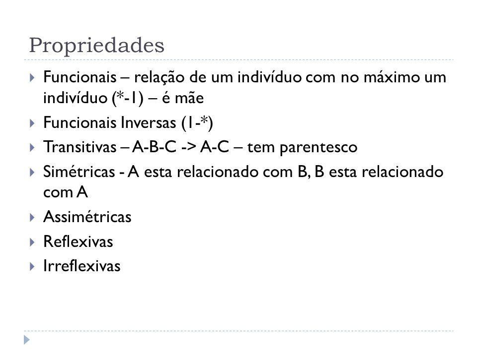 Propriedades Funcionais – relação de um indivíduo com no máximo um indivíduo (*-1) – é mãe Funcionais Inversas (1-*) Transitivas – A-B-C -> A-C – tem parentesco Simétricas - A esta relacionado com B, B esta relacionado com A Assimétricas Reflexivas Irreflexivas