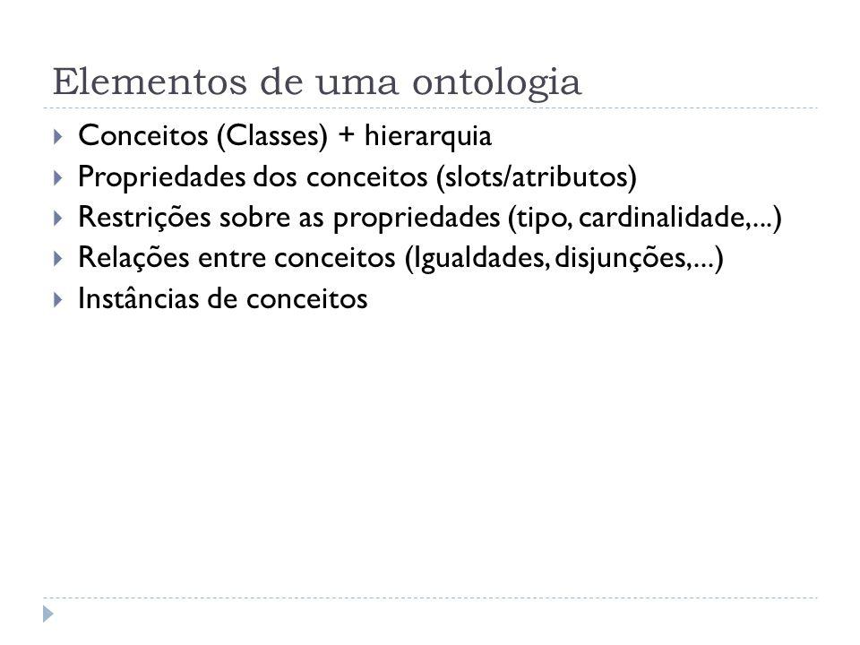 Elementos de uma ontologia Conceitos (Classes) + hierarquia Propriedades dos conceitos (slots/atributos) Restrições sobre as propriedades (tipo, cardinalidade,...) Relações entre conceitos (Igualdades, disjunções,...) Instâncias de conceitos
