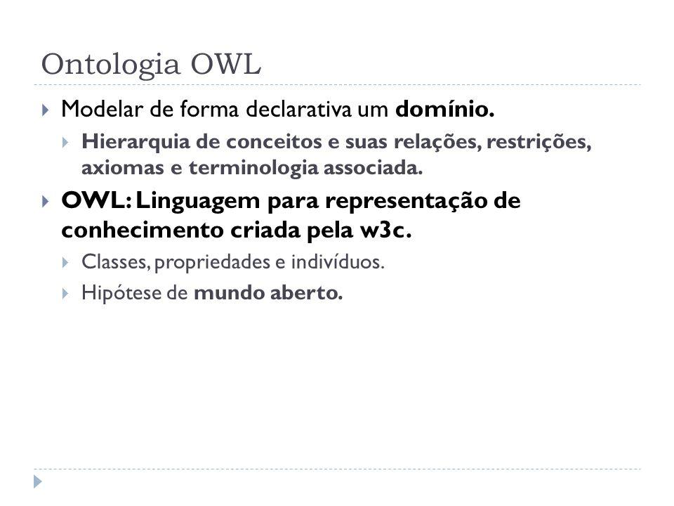 Ontologia OWL Modelar de forma declarativa um domínio. Hierarquia de conceitos e suas relações, restrições, axiomas e terminologia associada. OWL: Lin