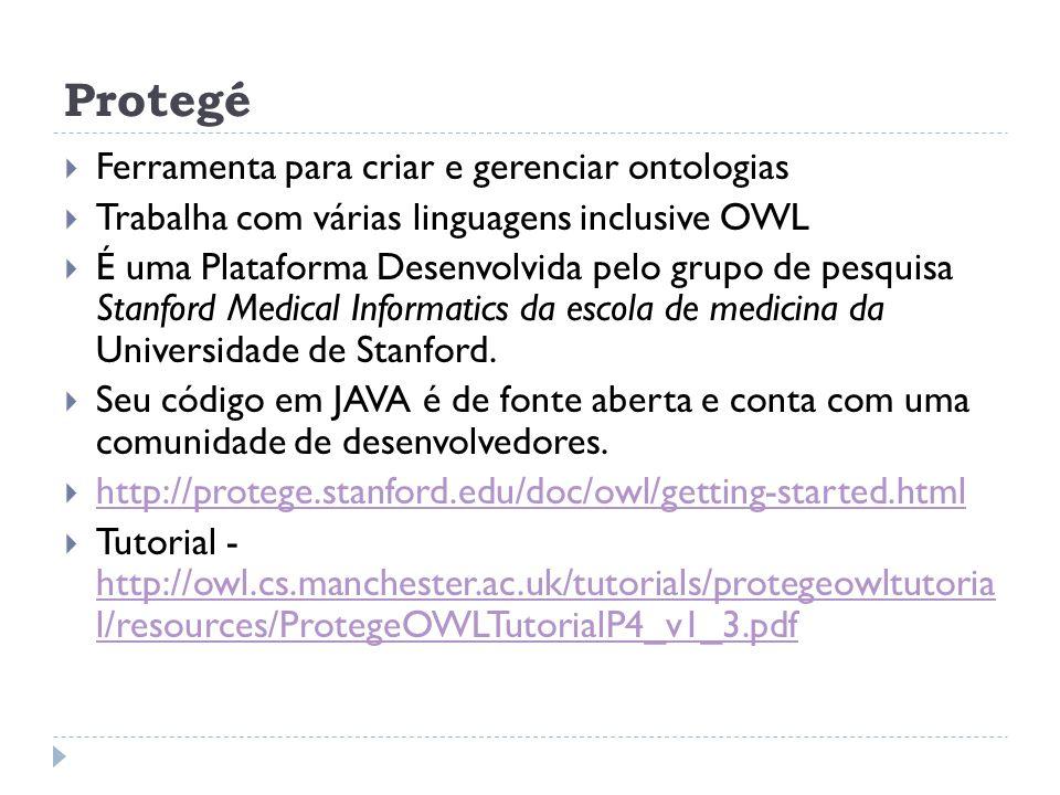 Exemplo de ontologia Desenvolver uma ontologia de web semântica a ser utilizada para material didático disponibilizado na web por professores universitários.