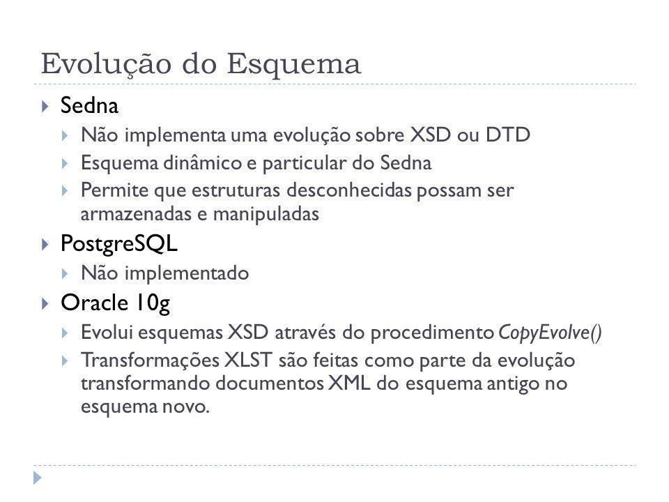 Evolução do Esquema Sedna Não implementa uma evolução sobre XSD ou DTD Esquema dinâmico e particular do Sedna Permite que estruturas desconhecidas pos