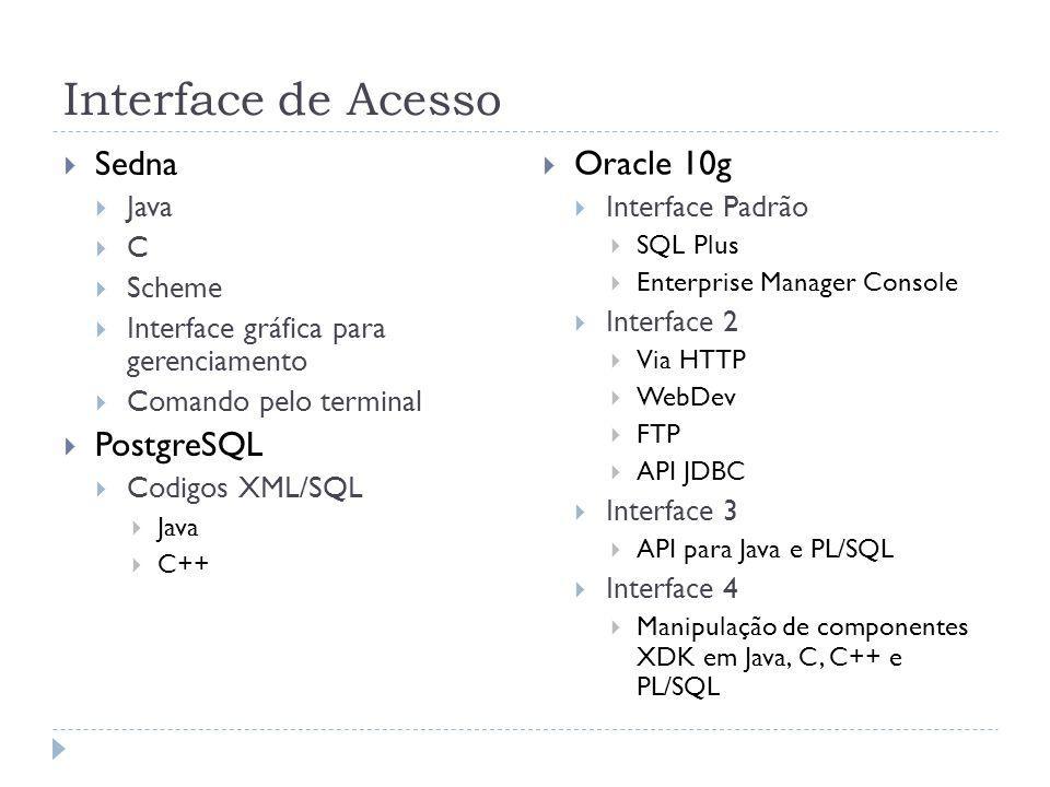 Interface de Acesso Sedna Java C Scheme Interface gráfica para gerenciamento Comando pelo terminal PostgreSQL Codigos XML/SQL Java C++ Oracle 10g Interface Padrão SQL Plus Enterprise Manager Console Interface 2 Via HTTP WebDev FTP API JDBC Interface 3 API para Java e PL/SQL Interface 4 Manipulação de componentes XDK em Java, C, C++ e PL/SQL
