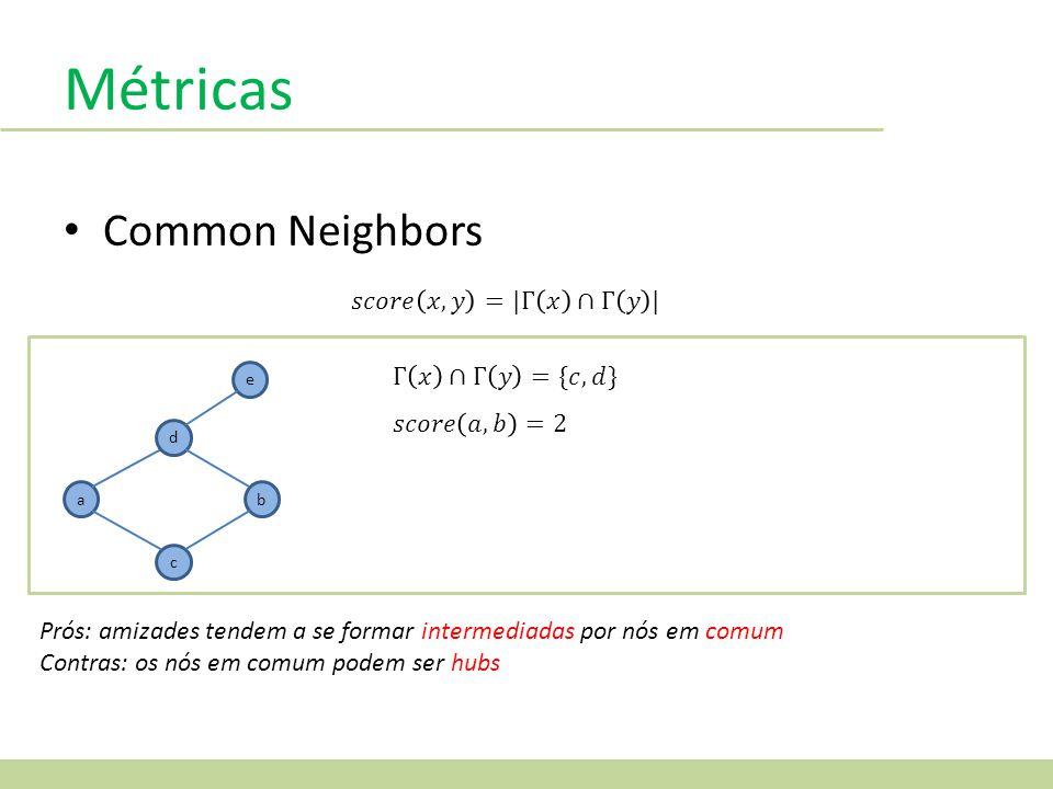 Métricas Common Neighbors a d c b e Prós: amizades tendem a se formar intermediadas por nós em comum Contras: os nós em comum podem ser hubs
