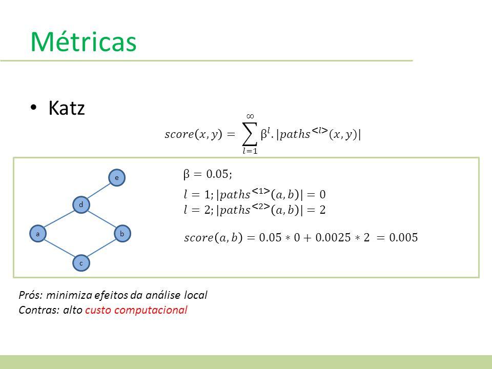 Métricas Katz a d c b e Prós: minimiza efeitos da análise local Contras: alto custo computacional