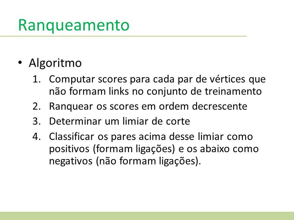 Ranqueamento Algoritmo 1.Computar scores para cada par de vértices que não formam links no conjunto de treinamento 2.Ranquear os scores em ordem decre