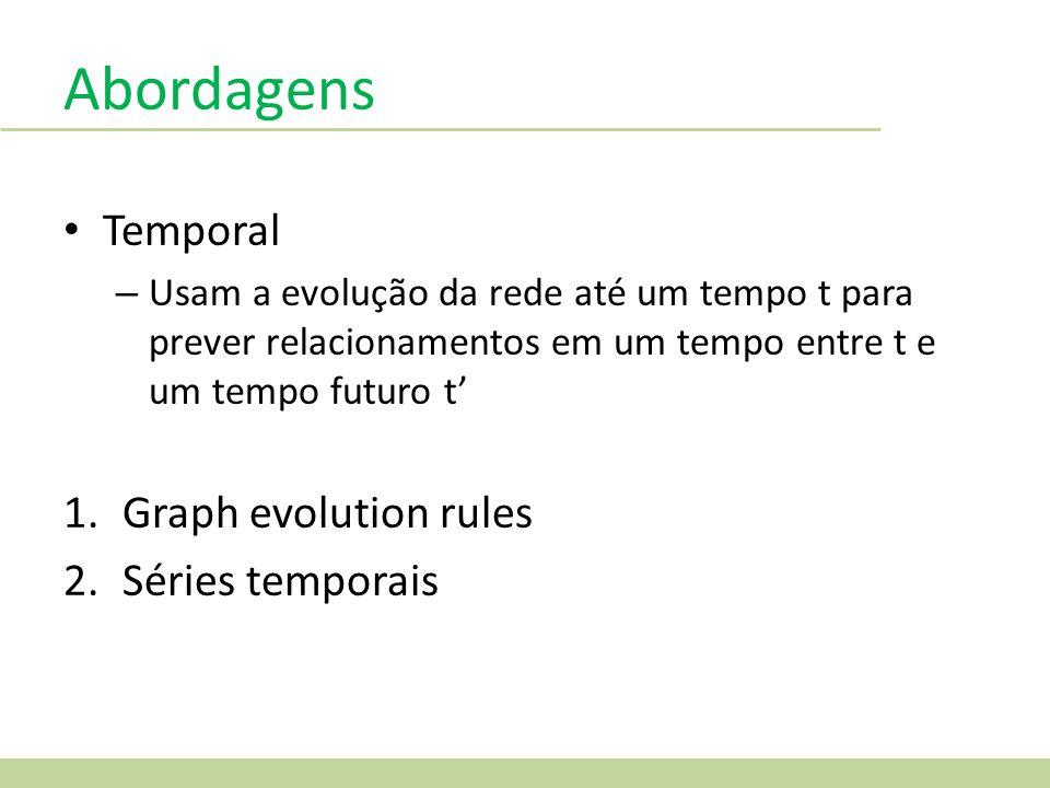 Abordagens Temporal – Usam a evolução da rede até um tempo t para prever relacionamentos em um tempo entre t e um tempo futuro t 1.Graph evolution rul