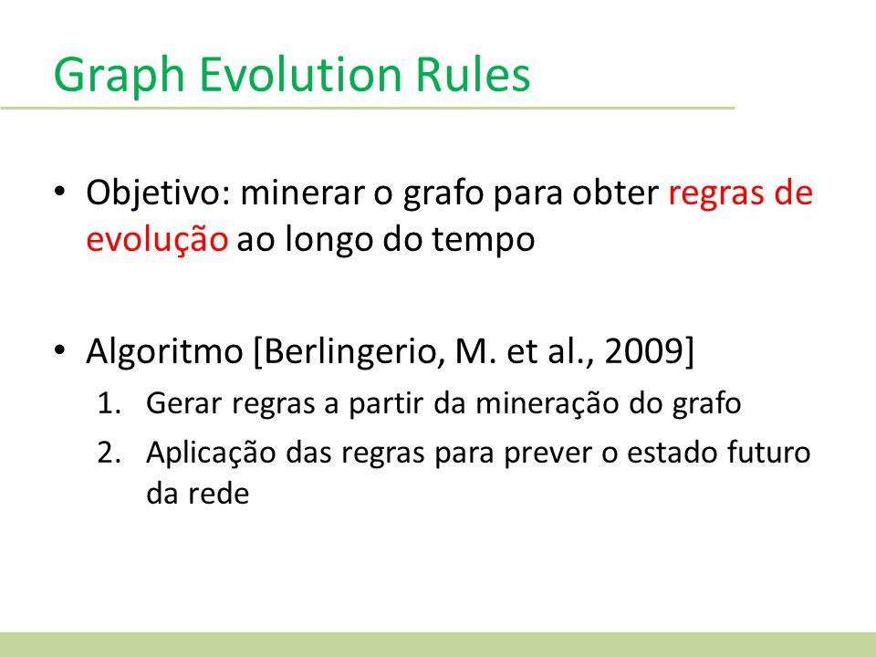 Graph Evolution Rules Objetivo: minerar o grafo para obter regras de evolução ao longo do tempo Algoritmo [Berlingerio, M. et al., 2009] 1.Gerar regra
