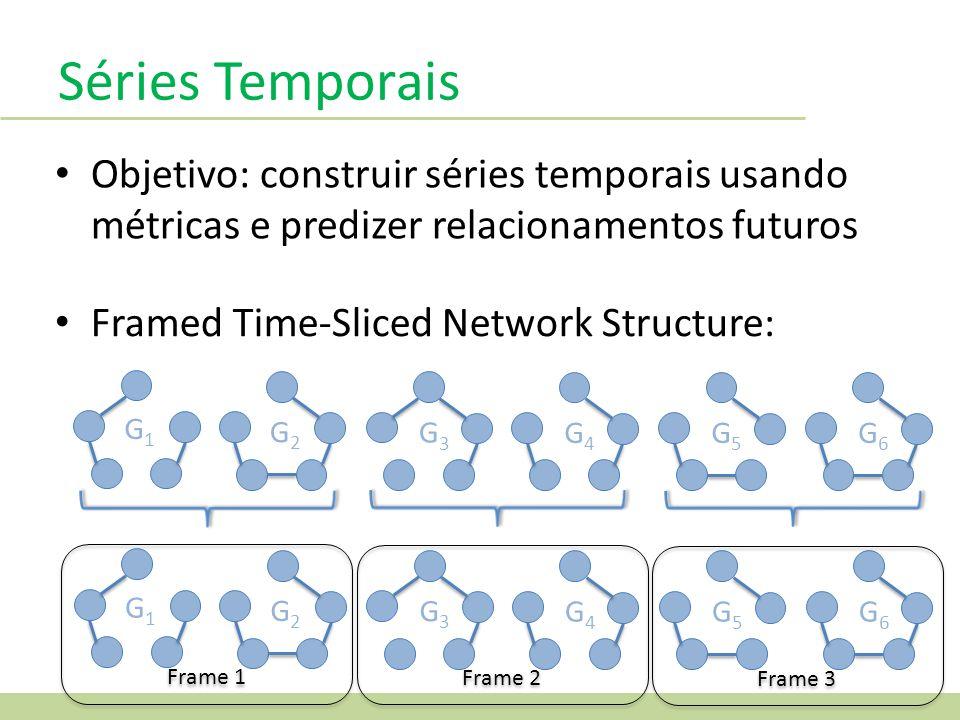 Séries Temporais Objetivo: construir séries temporais usando métricas e predizer relacionamentos futuros Framed Time-Sliced Network Structure: Frame 1