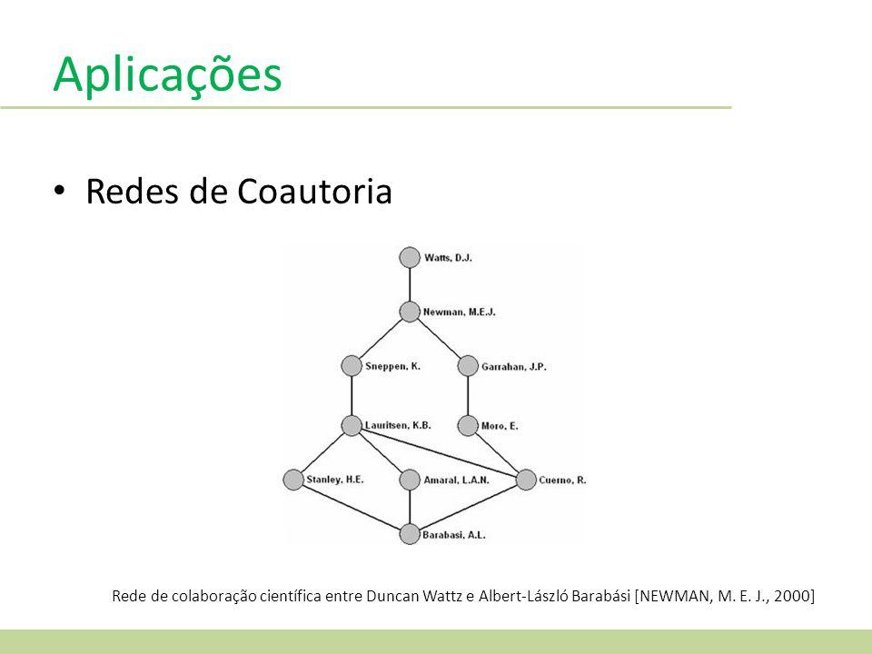 Aplicações Redes de Coautoria Rede de colaboração científica entre Duncan Wattz e Albert-László Barabási [NEWMAN, M. E. J., 2000]